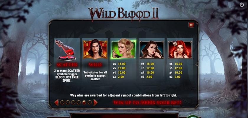 Wild Blood 2 - symbols